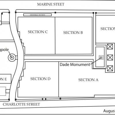 St augustine plan