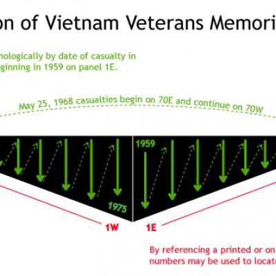 Vietnam plan